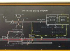 Fire Engine ISUZU Pipe Diagram
