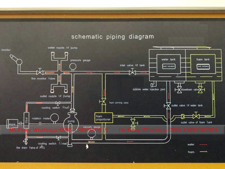 fire engine water plumbing diagram wiring diagram fire pump parts diagram ship fire main system